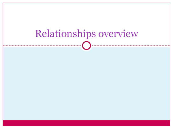 Preview of Psychology Unit 3 | Relationships- Detailed Overview