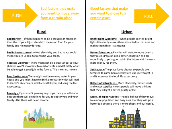 Preview of Push & Pull Factors (Rural to Urban)