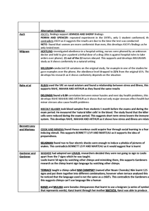 Preview of PY2 Case Studies Alternative Evidence