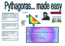 Preview of Pythagoras