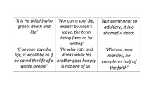 Preview of Quotes Christianity & Islam