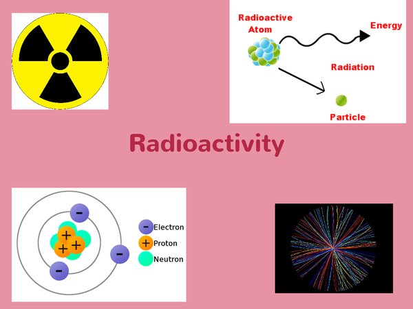 Preview of Radioactivity