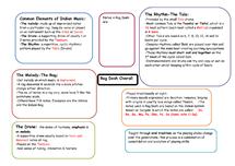 Preview of Rag Desh - All Mindmaps