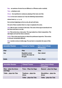 Preview of rag desh definitions and differences between the 3