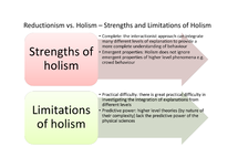 Preview of Reductionism vs Holism - Strengths and Limitations of Holism