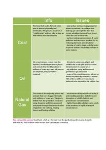 Preview of Renewable and Non renewable energy advantages disadvantages