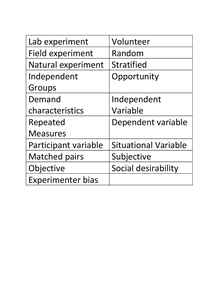 Preview of research method key words
