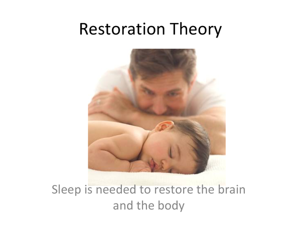 Preview of Restoration Theory