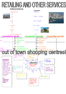 Preview of Retailing and Other Services - Revision Poster - World Cities