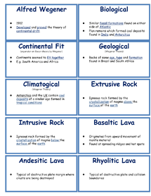 Preview of Revision cards for AQA unit Plate Tectonics and Hazrads and some world cities