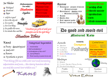 Preview of Revision Cards On NML, Kant, Situation and Virtue Ethics