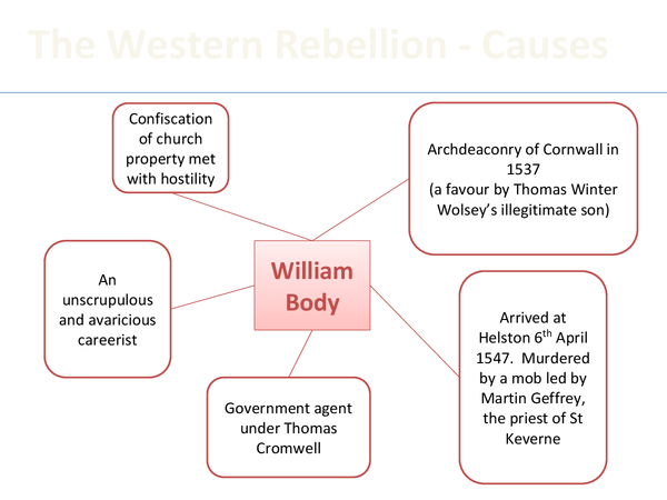 Preview of Revision diagram The Western Rebellion