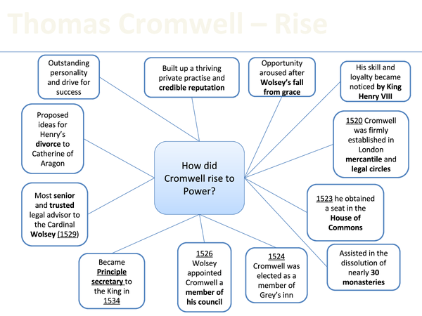 Preview of Revision diagram Thomas Cromwell