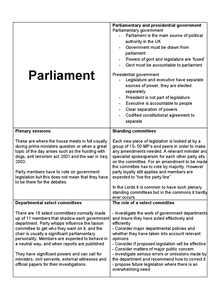 Preview of REVISON CARDS FOR OCR GOVERNMENT PAPER