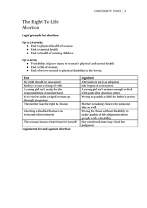Preview of Right to Life and Medical Technology - Christianity: Ethics AQA (A) GCSE