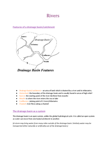Preview of Rivers Geography GCSE