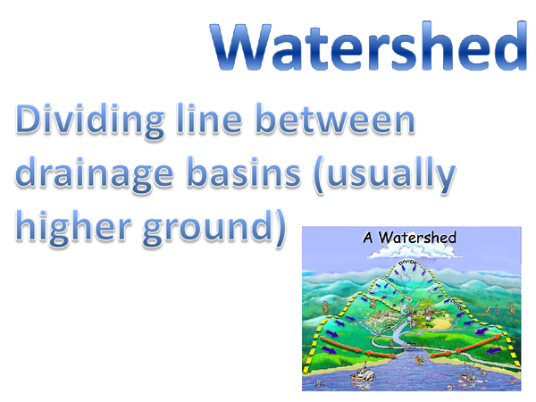Preview of Rivers PowerPoint / Revision Cards
