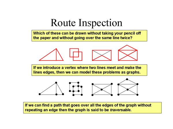 Preview of Route Inspection: 1 of 2 (Decision Maths)