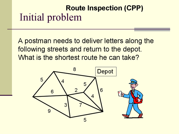 Preview of Route Inspection: 2 of 2 (Decision Maths)