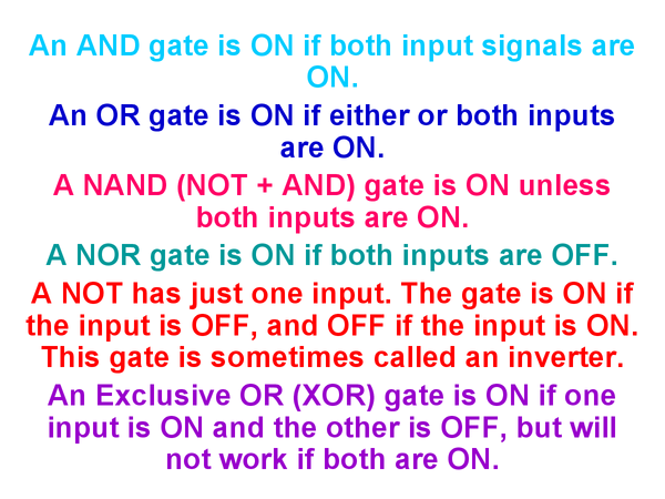Preview of Rules for Logic Gates