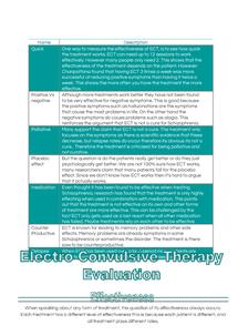 Preview of schizophrenia- ECT Evaluation