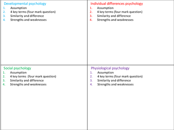 Preview of section c revision (flashcards)