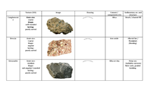 Preview of Sedimentary Rocks