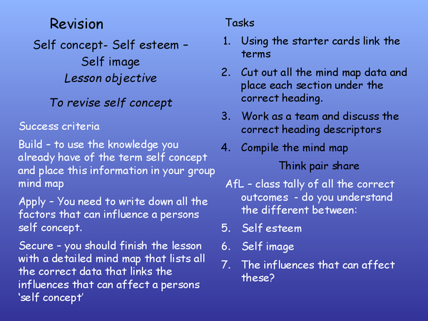 Preview of Self Concept revision