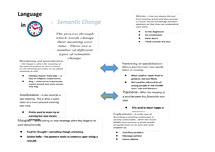 Preview of Semantic Change Within Language In Time