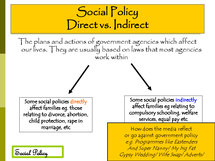 Preview of social policy