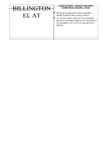 Preview of Sociology Sociologistsresearchinsocialisationtogender