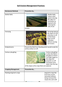 Preview of Soil Erosion Management Practices.