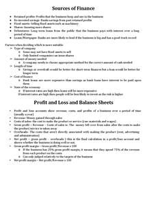 Preview of Sources of Finance, Profit and Loss, and Organisation of Businesses