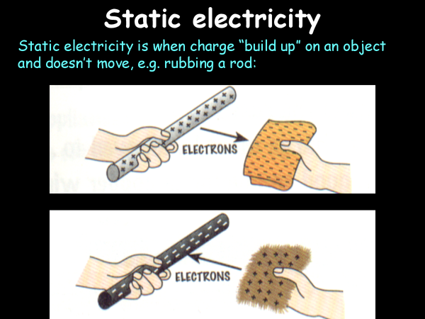 Preview of Static Electricity