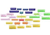 Preview of Statutory Interpretation - The Golden Rule