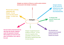 Preview of Stolypin Mind Map