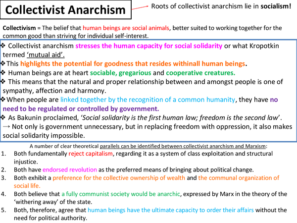Preview of Strands Within Anarchism