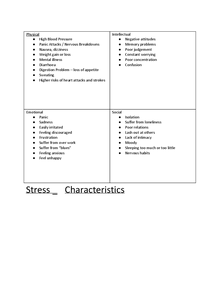 Preview of Stress Characteristics