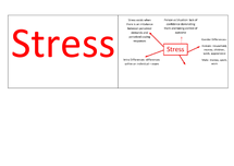 Preview of Stress Revision Cards