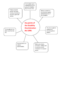 Preview of summary of Disability Discrimination Act 1999