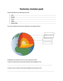 Preview of Tectonics revision pack