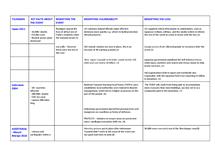 Preview of tectonics unit 4 Tsunamis - Modification