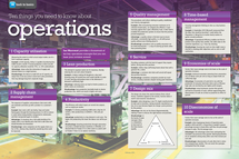 Preview of Ten things you need to know about Operations - Business Review