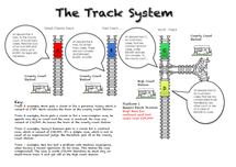 Preview of The Claims Track System