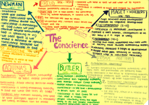 Preview of The conscience A2 ETHICS OCR revision poster
