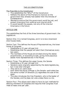Preview of The Constitution Explained