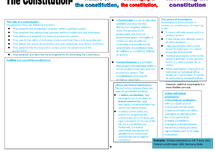 Preview of The Constitution (Unit 2, Edexcel)