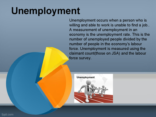 Preview of The Different Types of Unemployment