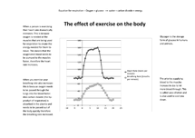 Preview of The effect of exercise on the body.