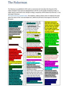 Preview of The Fisherman- Poem Annotation